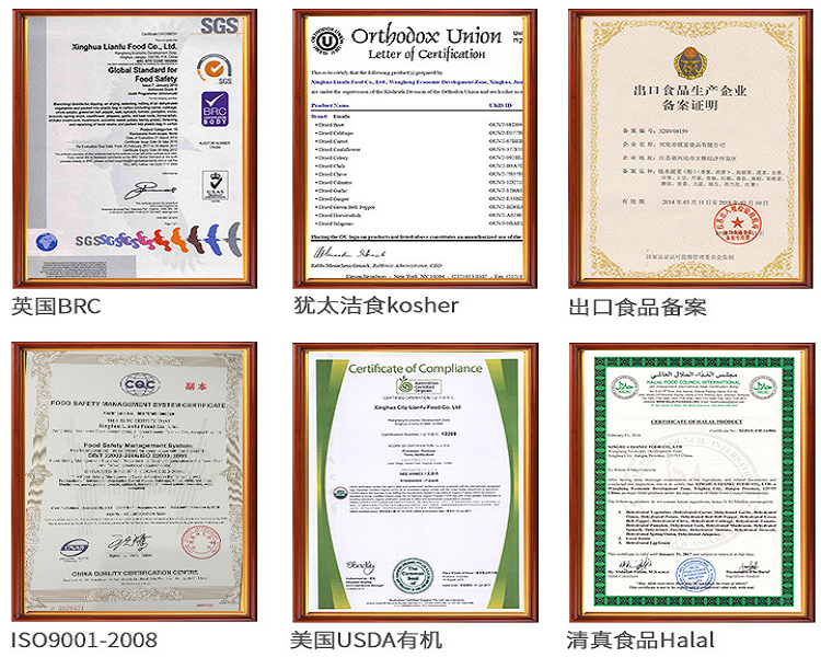 Certificates of XingHua Lianfu Food